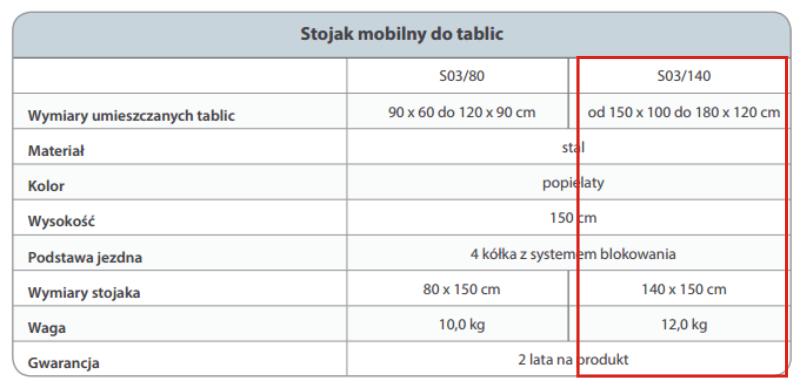 Stojak mobilny do tablic